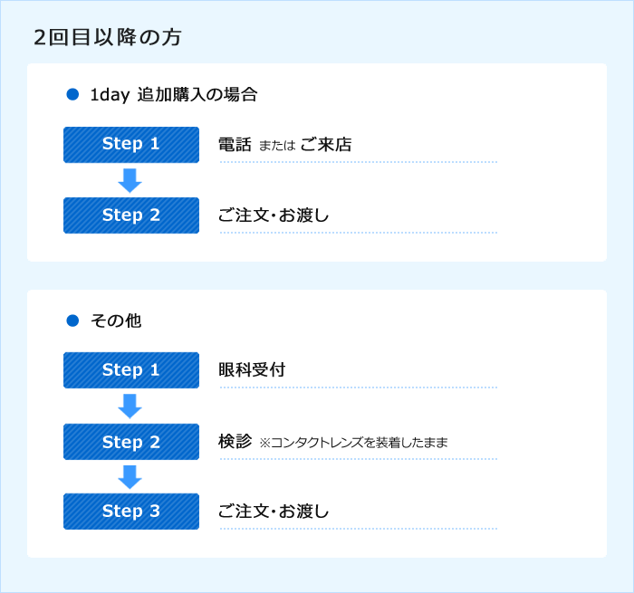 next_time